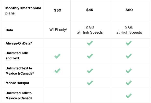 prepaid-pricing-table-071416