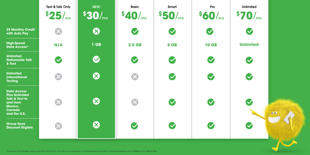 Cricket Wireless Now Offering Affordable Unlimited Calling