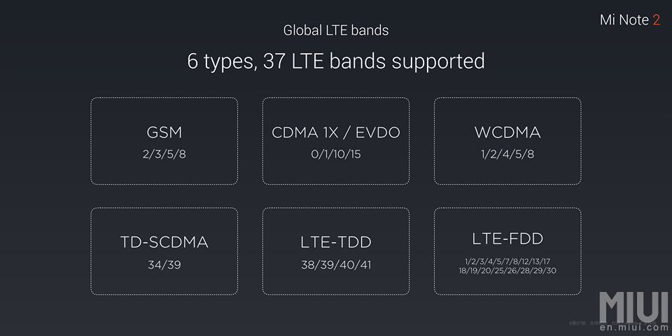 xiaomi-mi-note-2-different-lte-options