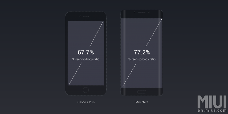 xiaomi-mi-note-2-vs-iphone-7-plus