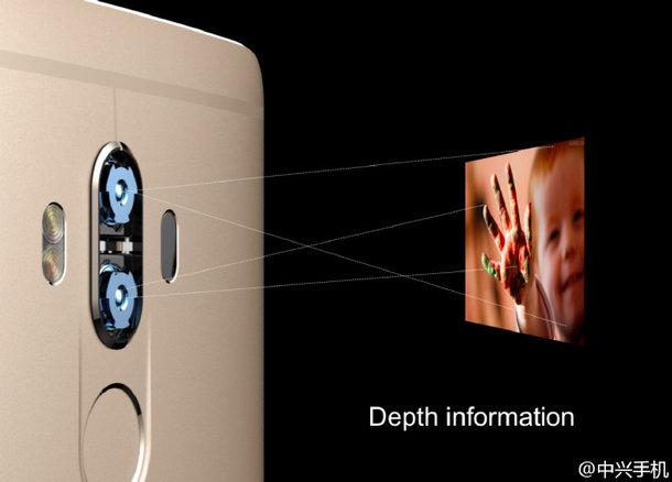 Axon 7 Max Camera