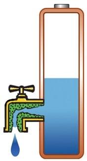 aging-water-tank