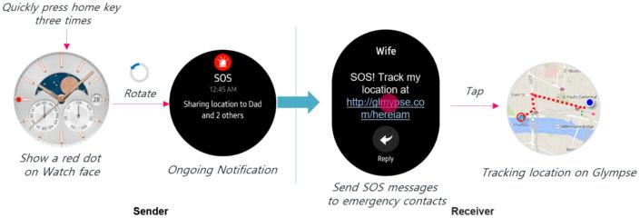 samsung-gear-2-sos-messages