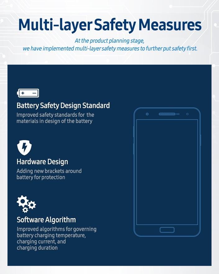 Battery Safety Check 2