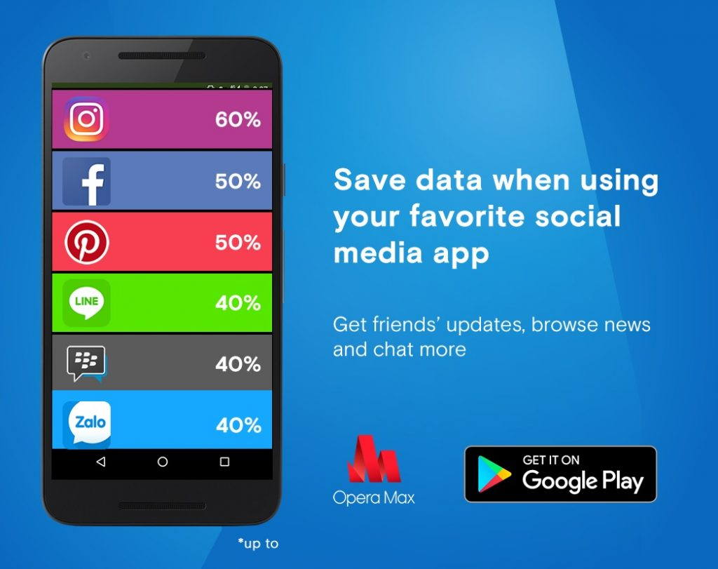 Opera Max 3 0 for Android arrives with new UI design, big