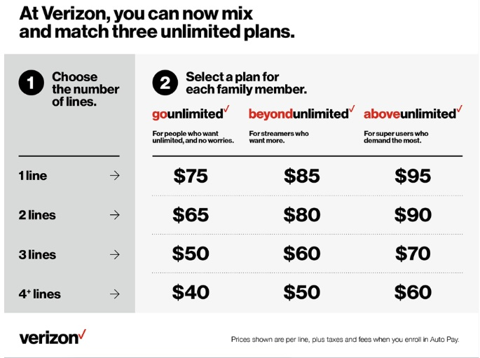 Get six months of Apple Music free when you sing up with Verizon