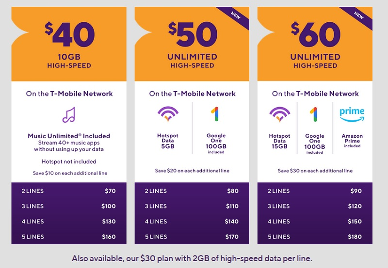 Metro by T-Mobile to be the first prepaid brand to offer 5G