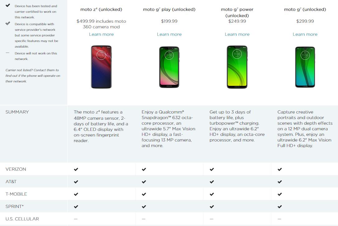 Various unlocked Motorola phones