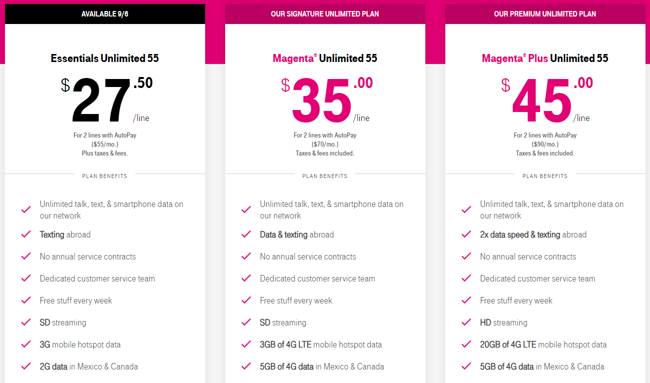 T-Mobile adds Essentials Unlimited 55 plan with discounts