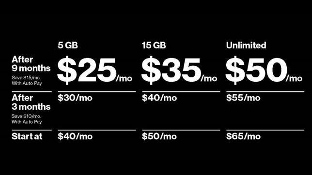 Verizon prepaid pricing and discount breakdown