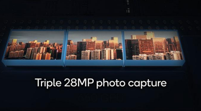 Snapdragon 888 Triple Camera Feature
